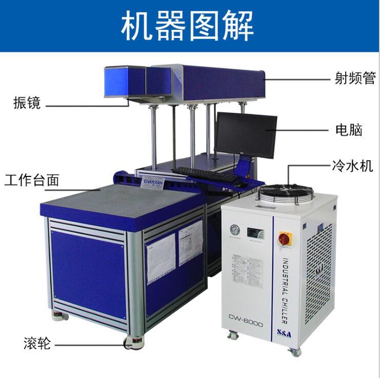 CXF-1610 大幅面动态射频打标机